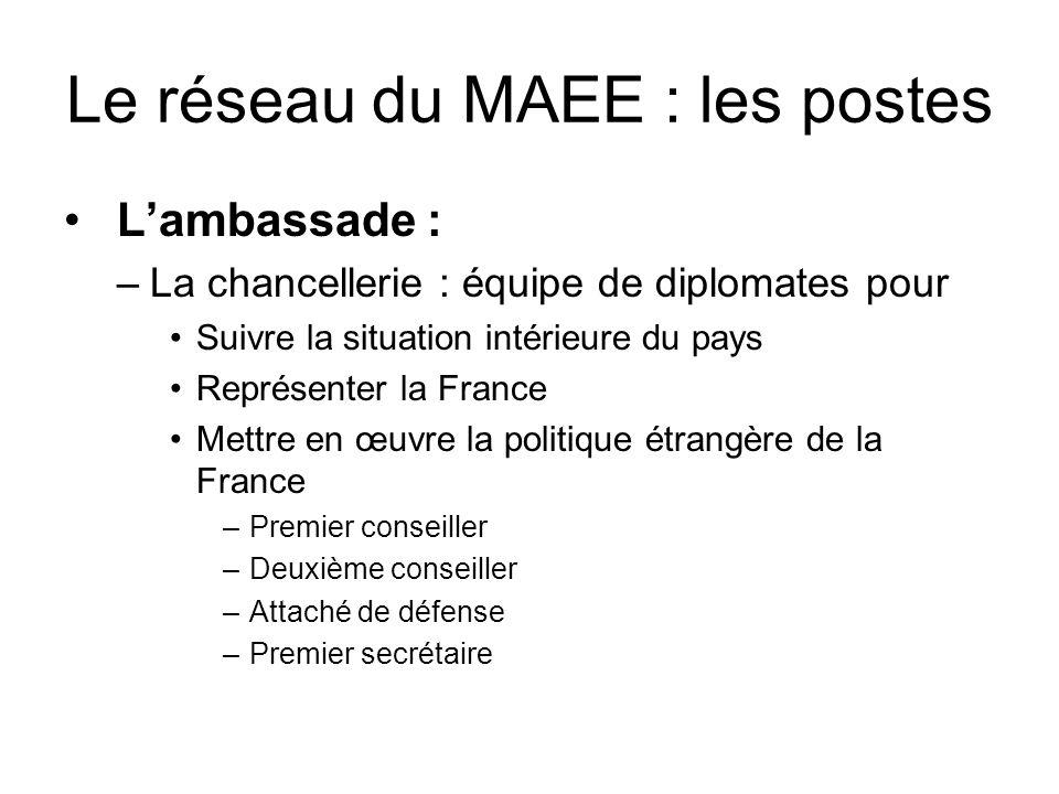 Le réseau du MAEE : les postes Lambassade : –La chancellerie : équipe de diplomates pour Suivre la situation intérieure du pays Représenter la France