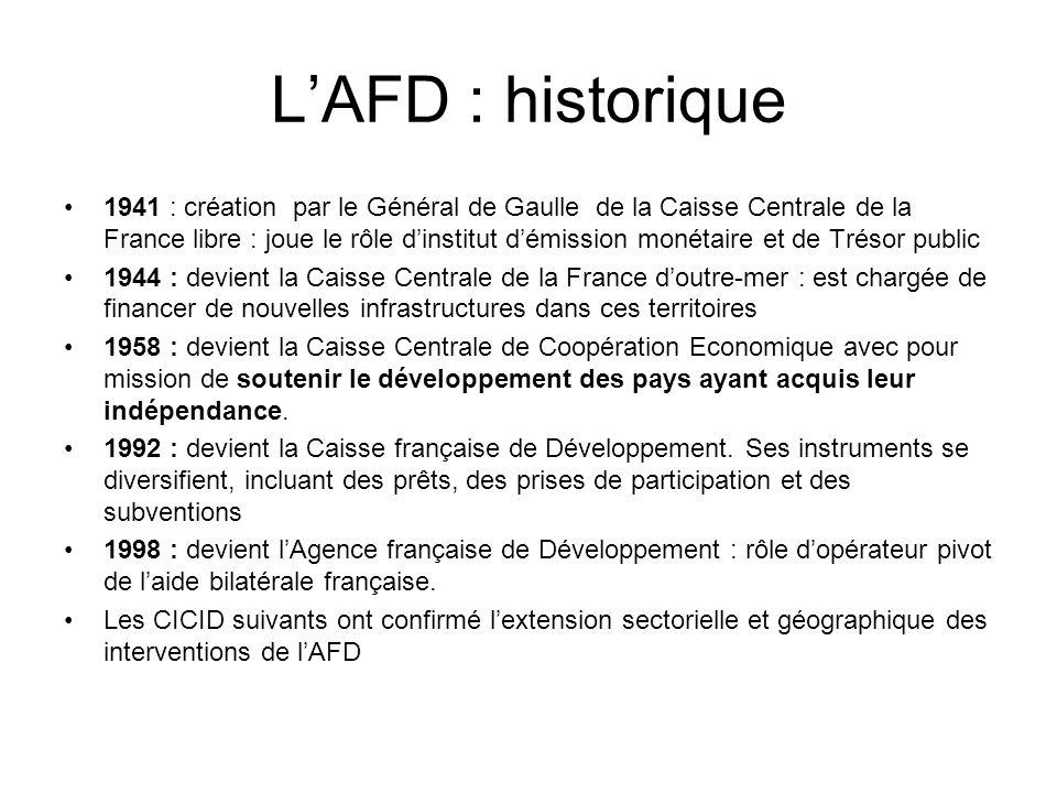 LAFD : historique 1941 : création par le Général de Gaulle de la Caisse Centrale de la France libre : joue le rôle dinstitut démission monétaire et de