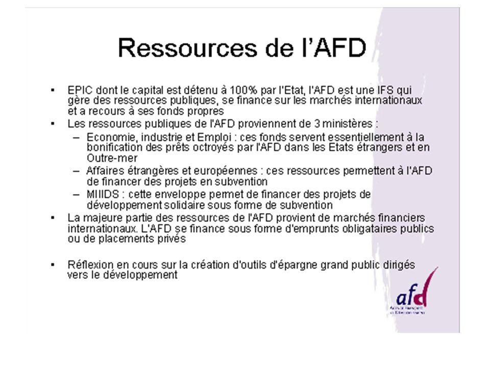 Ressources de lAFD