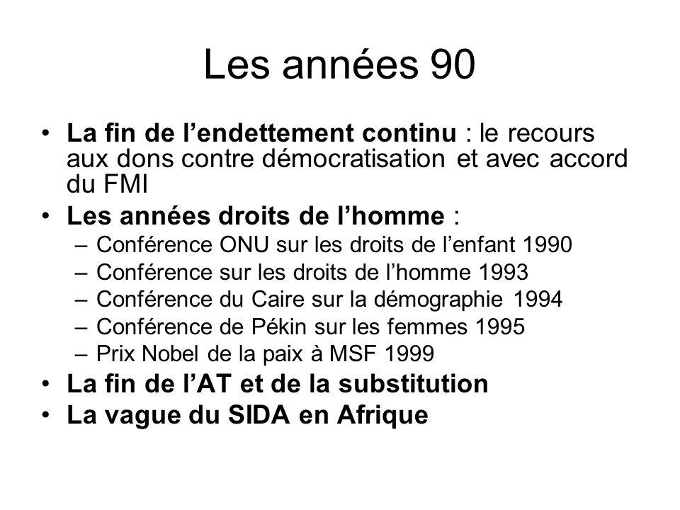 Les années 90 La fin de lendettement continu : le recours aux dons contre démocratisation et avec accord du FMI Les années droits de lhomme : –Confére