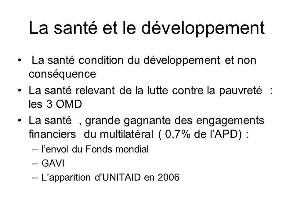 La santé et le développement La santé condition du développement et non conséquence La santé relevant de la lutte contre la pauvreté : les 3 OMD La sa