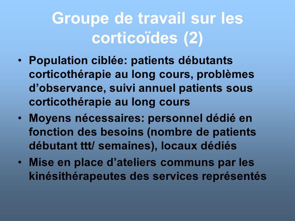 Groupe de travail sur les corticoïdes (2) Population ciblée: patients débutants corticothérapie au long cours, problèmes dobservance, suivi annuel pat