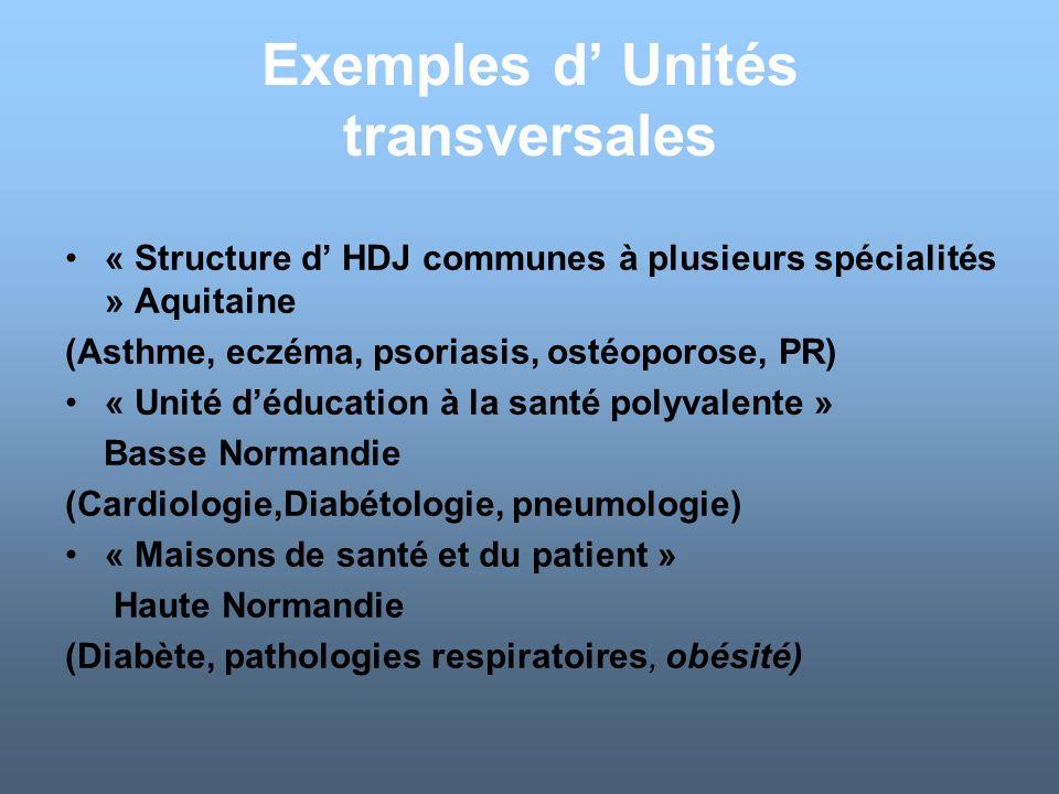 « Structure d HDJ communes à plusieurs spécialités » Aquitaine (Asthme, eczéma, psoriasis, ostéoporose, PR) « Unité déducation à la santé polyvalente