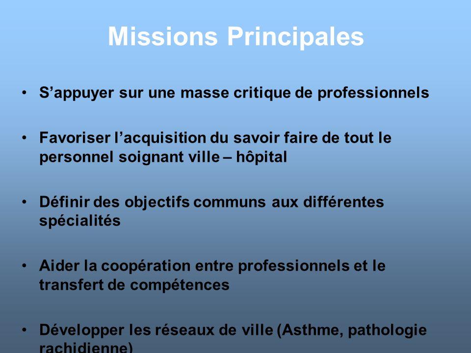 Missions Principales Sappuyer sur une masse critique de professionnels Favoriser lacquisition du savoir faire de tout le personnel soignant ville – hô