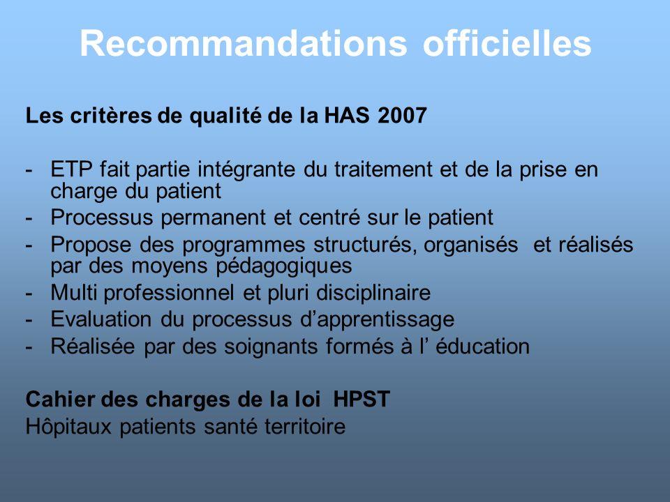 Recommandations officielles Les critères de qualité de la HAS 2007 -ETP fait partie intégrante du traitement et de la prise en charge du patient -Proc
