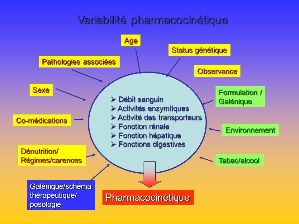 Clinical Significance of Drug-Drug Interactions The clinical significance of a drug-drug interaction can only be determined or confirmed through a clinical study.