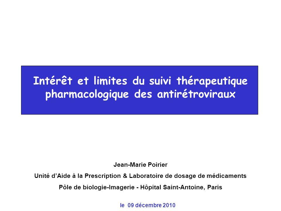 Intérêt et limites du suivi thérapeutique pharmacologique des antirétroviraux Jean-Marie Poirier Unité dAide à la Prescription & Laboratoire de dosage