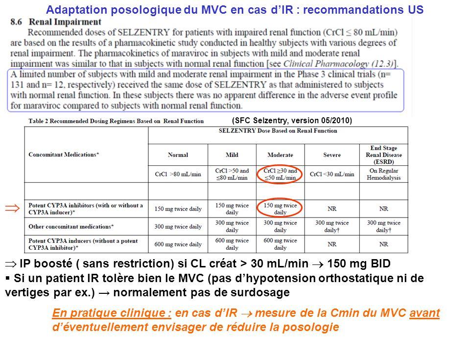 (SFC Selzentry, version 05/2010) Si un patient IR tolère bien le MVC (pas dhypotension orthostatique ni de vertiges par ex.) normalement pas de surdos