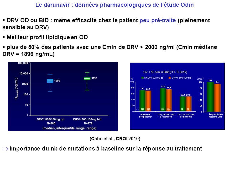 DRV QD ou BID : même efficacité chez le patient peu pré-traité (pleinement sensible au DRV) Meilleur profil lipidique en QD plus de 50% des patients a