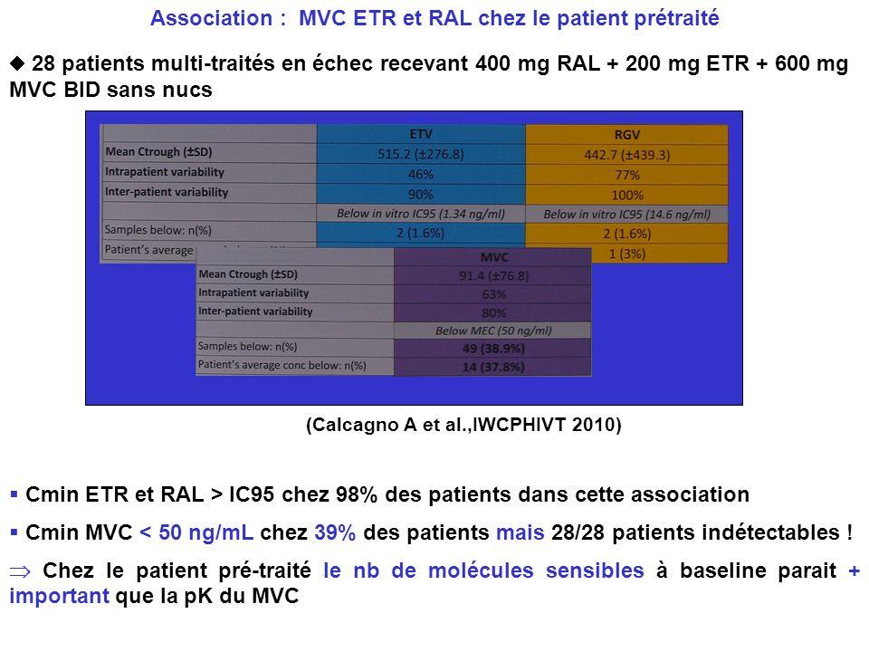 28 patients multi-traités en échec recevant 400 mg RAL + 200 mg ETR + 600 mg MVC BID sans nucs Cmin ETR et RAL > IC95 chez 98% des patients dans cette