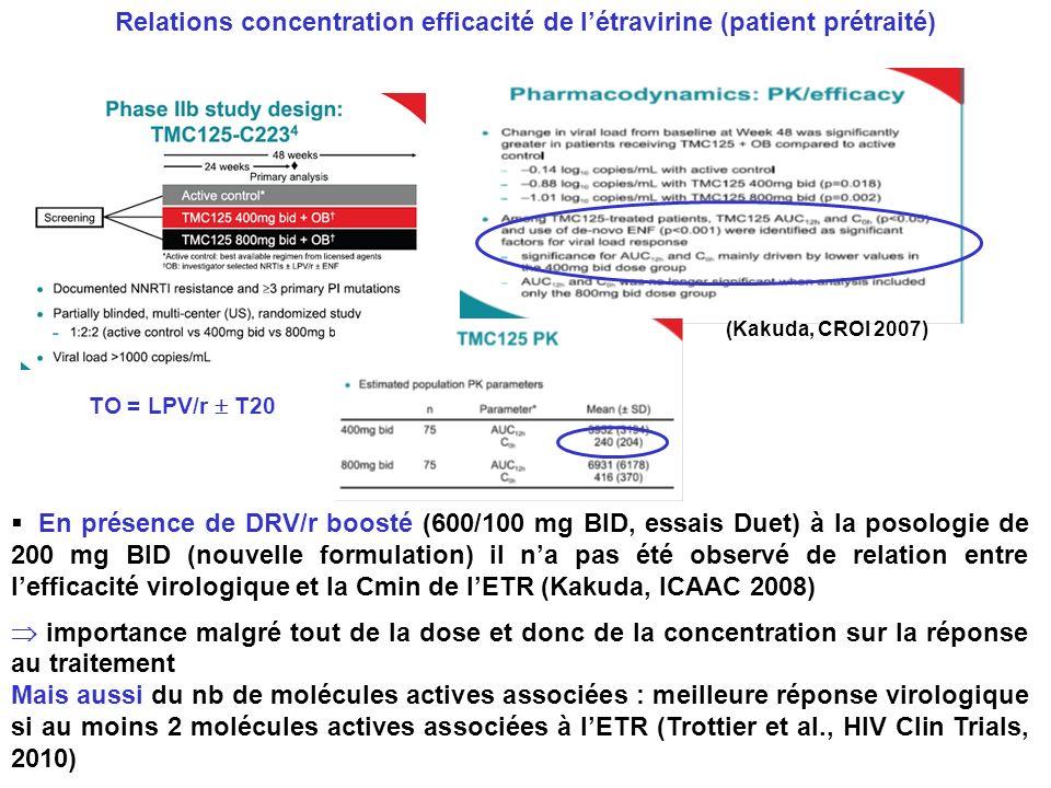En présence de DRV/r boosté (600/100 mg BID, essais Duet) à la posologie de 200 mg BID (nouvelle formulation) il na pas été observé de relation entre