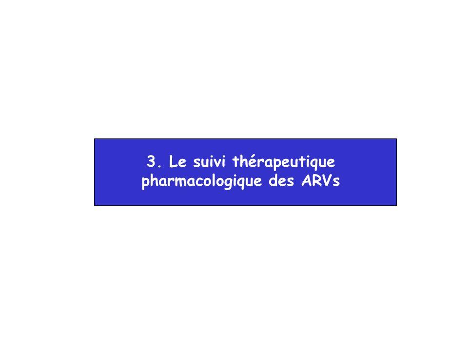 3. Le suivi thérapeutique pharmacologique des ARVs