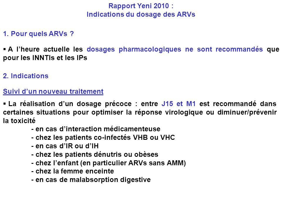 A lheure actuelle les dosages pharmacologiques ne sont recommandés que pour les INNTIs et les IPs 1. Pour quels ARVs ? 2. Indications Suivi dun nouvea