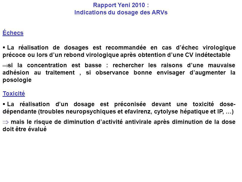 Échecs La réalisation de dosages est recommandée en cas déchec virologique précoce ou lors dun rebond virologique après obtention dune CV indétectable