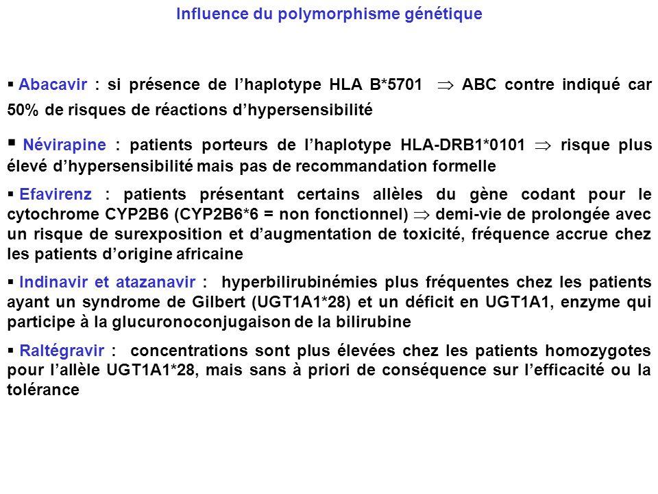 Abacavir : si présence de lhaplotype HLA B*5701 ABC contre indiqué car 50% de risques de réactions dhypersensibilité Névirapine : patients porteurs de