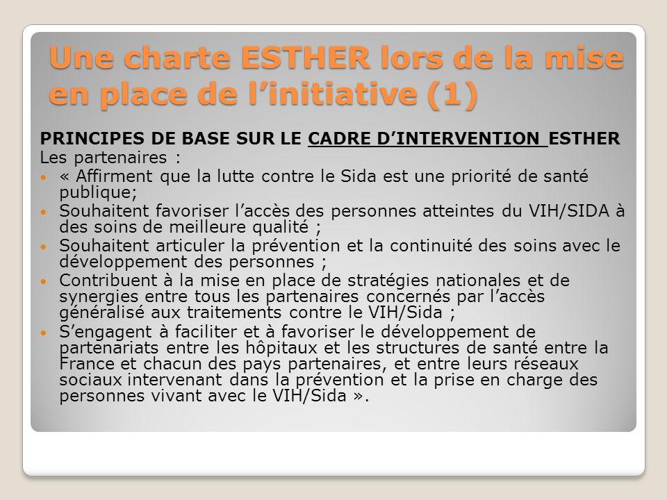 Une charte ESTHER lors de la mise en place de linitiative (2) Le GIP et ses partenaires sengagent sur les valeurs communes suivantes : 1.