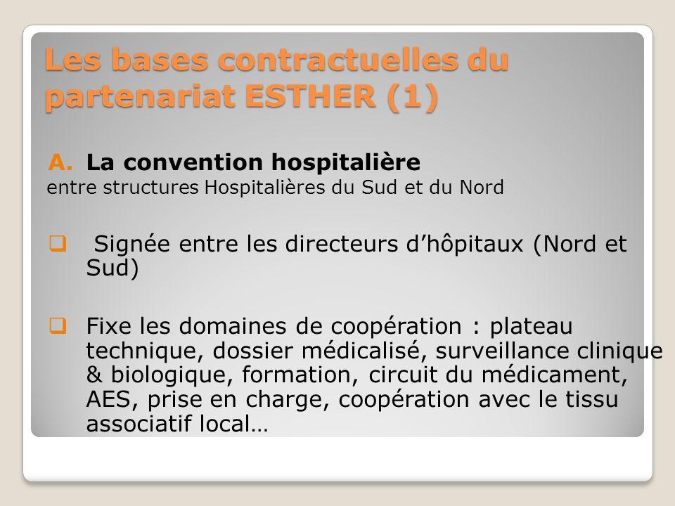 A.La convention hospitalière entre structures Hospitalières du Sud et du Nord Signée entre les directeurs dhôpitaux (Nord et Sud) Fixe les domaines de