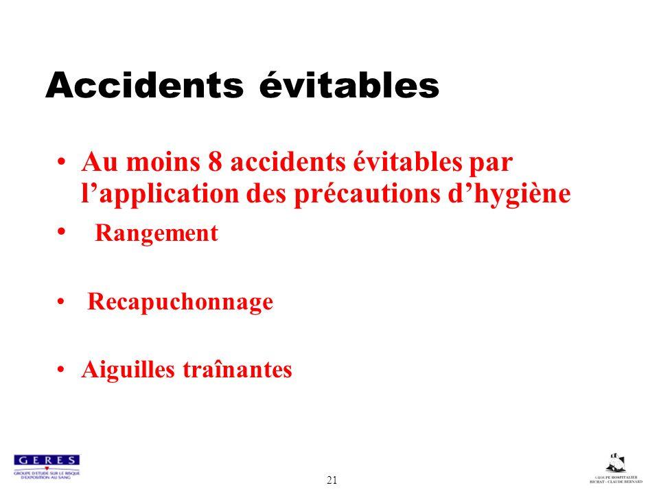 Accidents évitables Au moins 8 accidents évitables par lapplication des précautions dhygiène Rangement Recapuchonnage Aiguilles traînantes 21