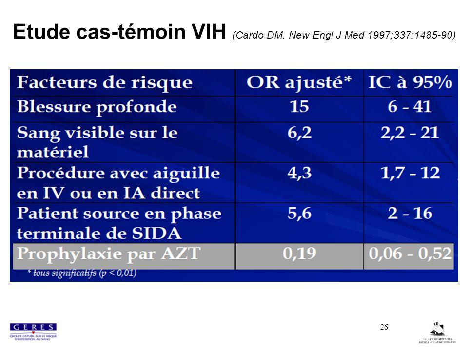 26 Etude cas-témoin VIH (Cardo DM. New Engl J Med 1997;337:1485-90)