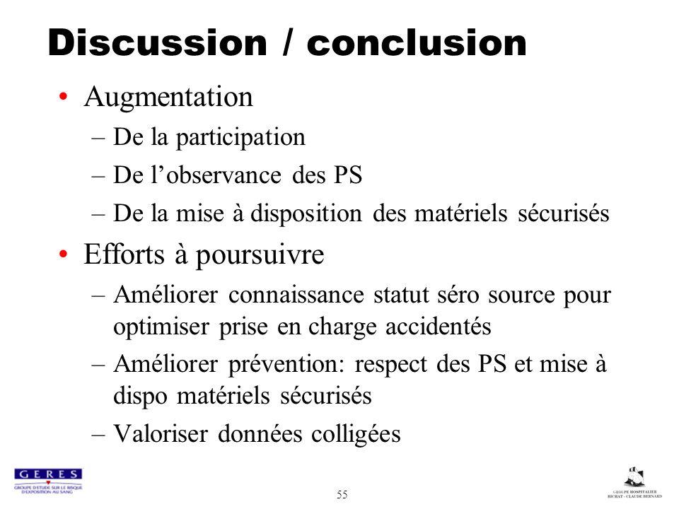Discussion / conclusion Augmentation –De la participation –De lobservance des PS –De la mise à disposition des matériels sécurisés Efforts à poursuivr