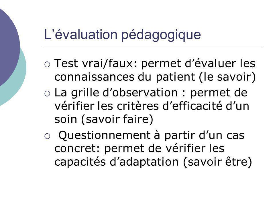 Lévaluation pédagogique Test vrai/faux: permet dévaluer les connaissances du patient (le savoir) La grille dobservation : permet de vérifier les critè