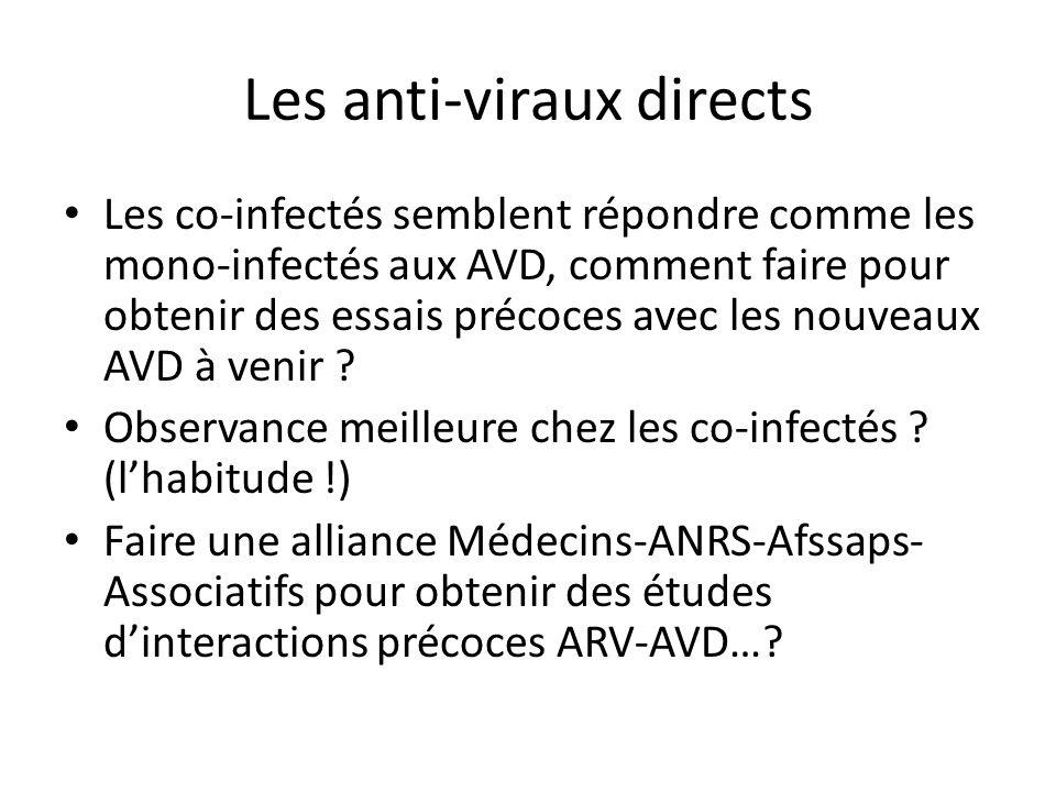 Les anti-viraux directs Les co-infectés semblent répondre comme les mono-infectés aux AVD, comment faire pour obtenir des essais précoces avec les nouveaux AVD à venir .