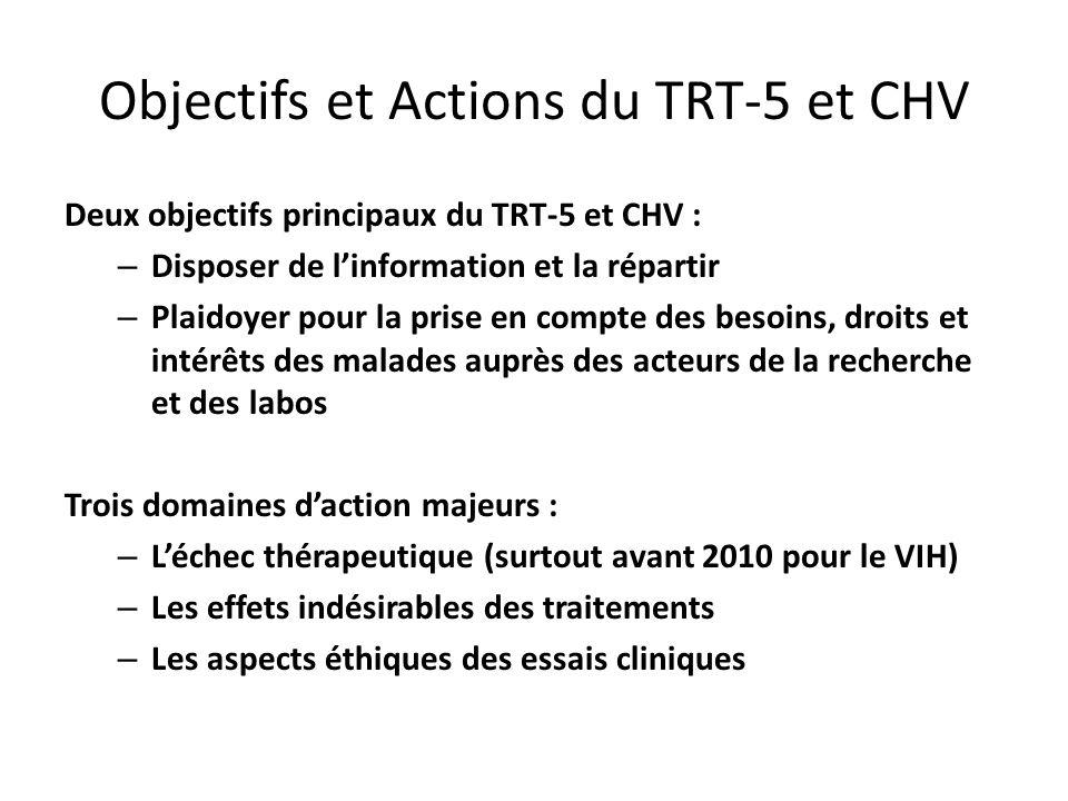 Objectifs et Actions du TRT-5 et CHV Deux objectifs principaux du TRT-5 et CHV : – Disposer de linformation et la répartir – Plaidoyer pour la prise en compte des besoins, droits et intérêts des malades auprès des acteurs de la recherche et des labos Trois domaines daction majeurs : – Léchec thérapeutique (surtout avant 2010 pour le VIH) – Les effets indésirables des traitements – Les aspects éthiques des essais cliniques