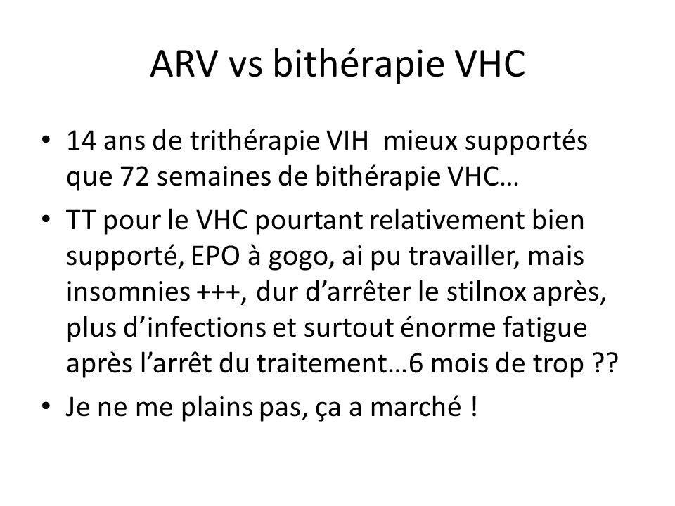 ARV vs bithérapie VHC 14 ans de trithérapie VIH mieux supportés que 72 semaines de bithérapie VHC… TT pour le VHC pourtant relativement bien supporté, EPO à gogo, ai pu travailler, mais insomnies +++, dur darrêter le stilnox après, plus dinfections et surtout énorme fatigue après larrêt du traitement…6 mois de trop ?.