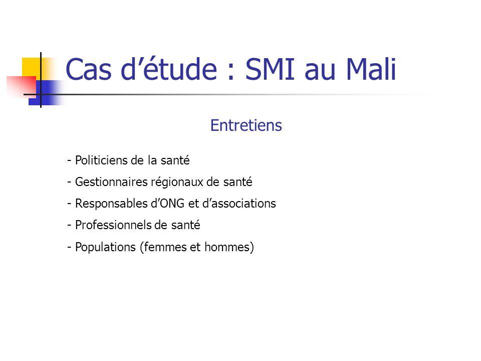 Cas détude : SMI au Mali Entretiens - Politiciens de la santé - Gestionnaires régionaux de santé - Responsables dONG et dassociations - Professionnels de santé - Populations (femmes et hommes)