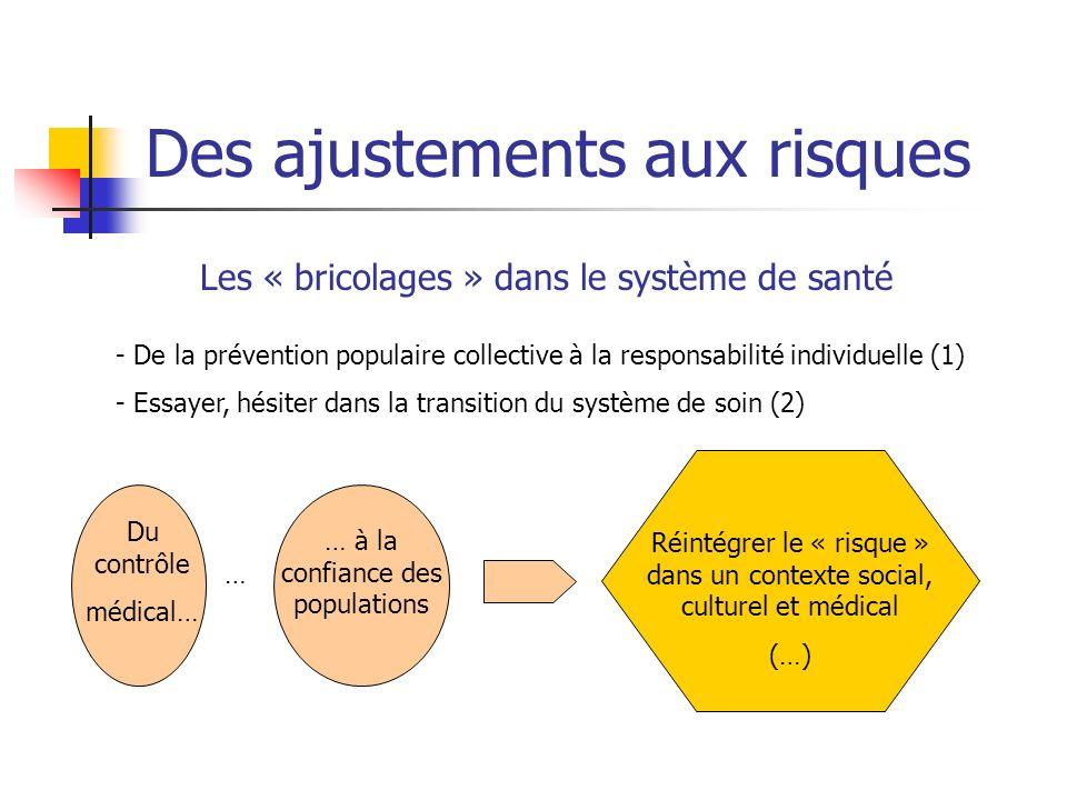 Des ajustements aux risques Les « bricolages » dans le système de santé - De la prévention populaire collective à la responsabilité individuelle (1) - Essayer, hésiter dans la transition du système de soin (2) Du contrôle médical… … à la confiance des populations Réintégrer le « risque » dans un contexte social, culturel et médical (…) …
