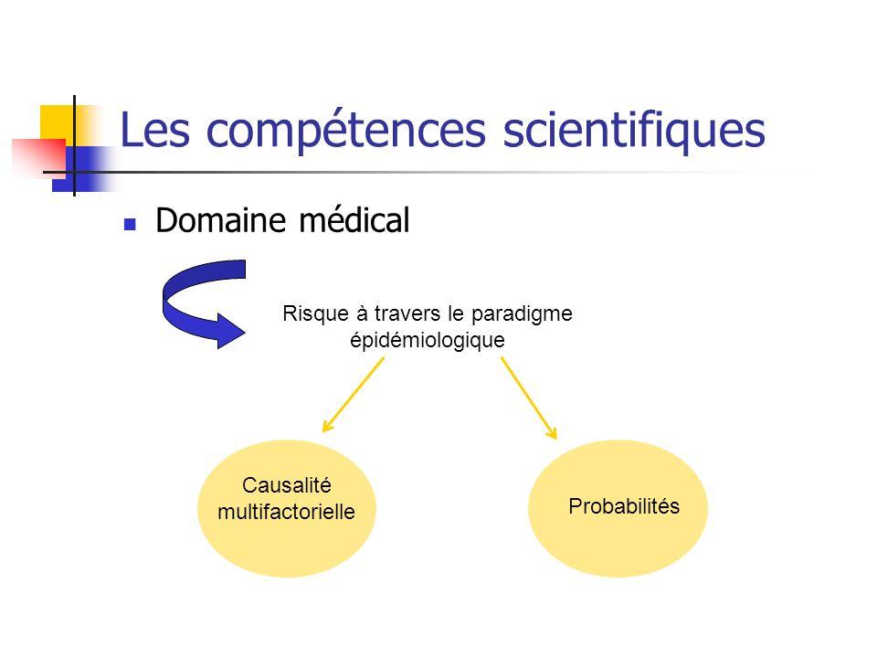 Les compétences scientifiques Domaine médical Risque à travers le paradigme épidémiologique Causalité multifactorielle Probabilités