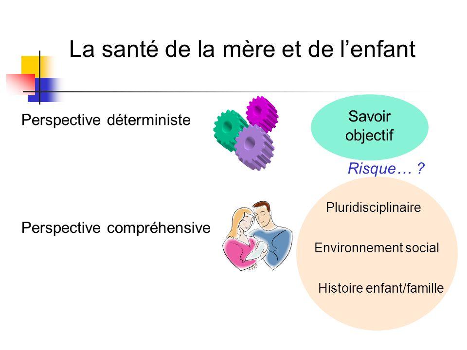 La santé de la mère et de lenfant Perspective déterministe Savoir objectif Perspective compréhensive Pluridisciplinaire Environnement social Histoire enfant/famille Risque… ?