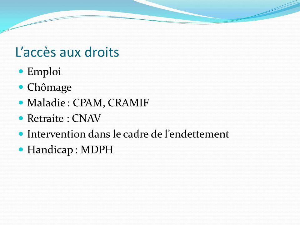 Laccès aux droits Emploi Chômage Maladie : CPAM, CRAMIF Retraite : CNAV Intervention dans le cadre de lendettement Handicap : MDPH