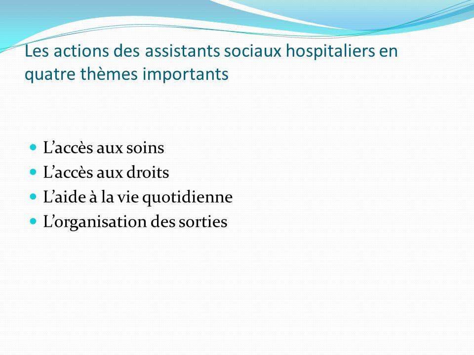Les actions des assistants sociaux hospitaliers en quatre thèmes importants Laccès aux soins Laccès aux droits Laide à la vie quotidienne Lorganisation des sorties