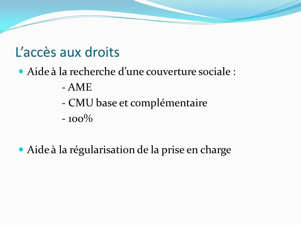 Laccès aux droits Aide à la recherche dune couverture sociale : - AME - CMU base et complémentaire - 100% Aide à la régularisation de la prise en charge