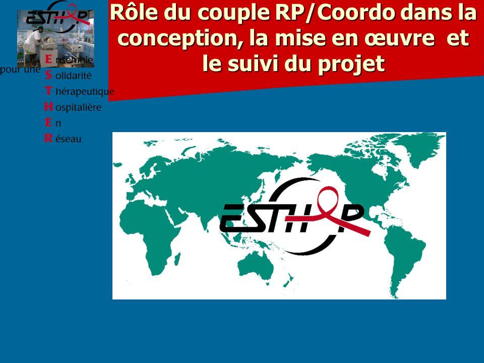 Rôle du couple RP/Coordo dans la conception, la mise en œuvre et le suivi du projet