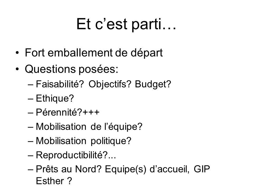 Et cest parti… Fort emballement de départ Questions posées: –Faisabilité? Objectifs? Budget? –Ethique? –Pérennité?+++ –Mobilisation de léquipe? –Mobil