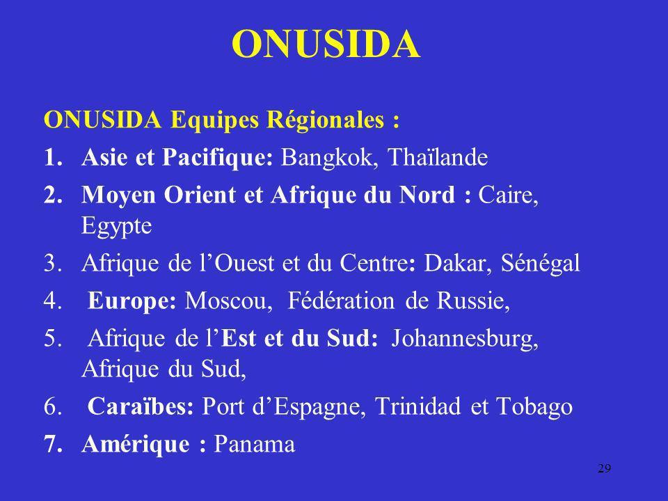 ONUSIDA ONUSIDA Equipes Régionales : 1.Asie et Pacifique: Bangkok, Thaïlande 2.Moyen Orient et Afrique du Nord : Caire, Egypte 3.Afrique de lOuest et
