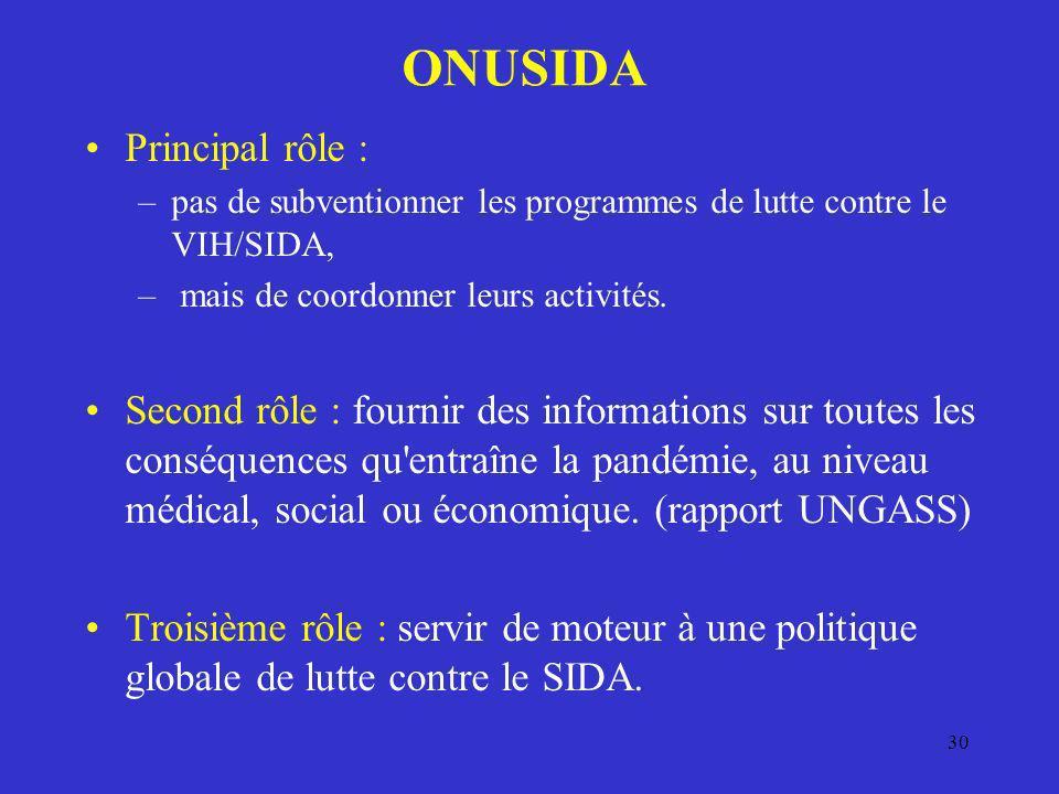 ONUSIDA Principal rôle : –pas de subventionner les programmes de lutte contre le VIH/SIDA, – mais de coordonner leurs activités. Second rôle : fournir