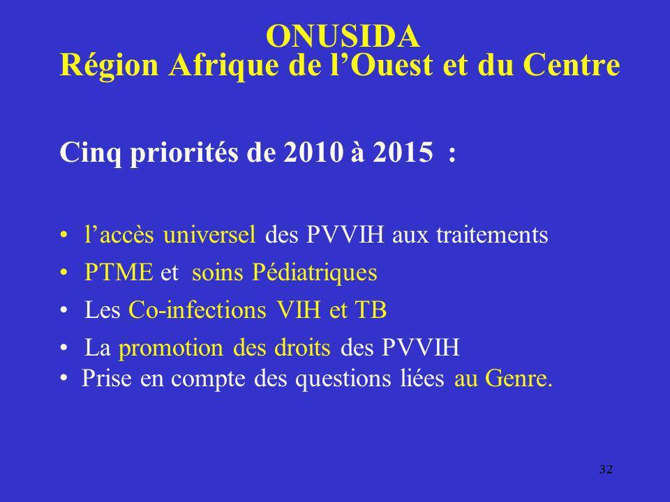 32 ONUSIDA Région Afrique de lOuest et du Centre Cinq priorités de 2010 à 2015 : laccès universel des PVVIH aux traitements PTME et soins Pédiatriques