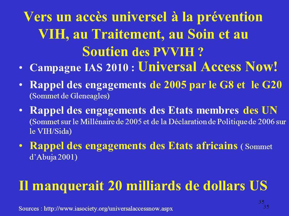 35 Vers un accès universel à la prévention VIH, au Traitement, au Soin et au Soutien des PVVIH ? Campagne IAS 2010 : Universal Access Now! Rappel des