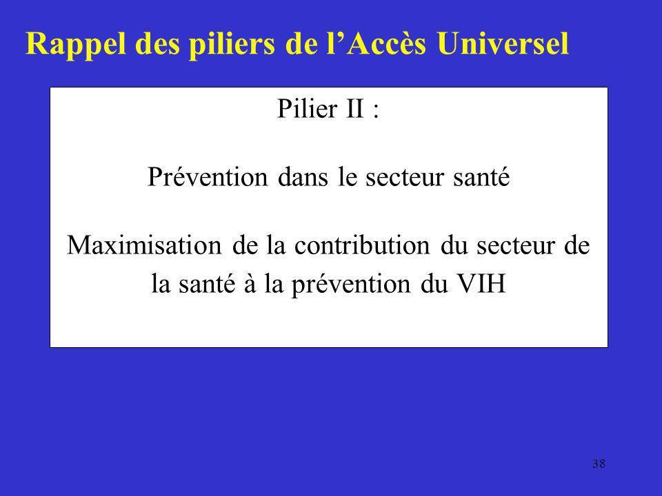 38 Pilier II : Prévention dans le secteur santé Maximisation de la contribution du secteur de la santé à la prévention du VIH Rappel des piliers de lA