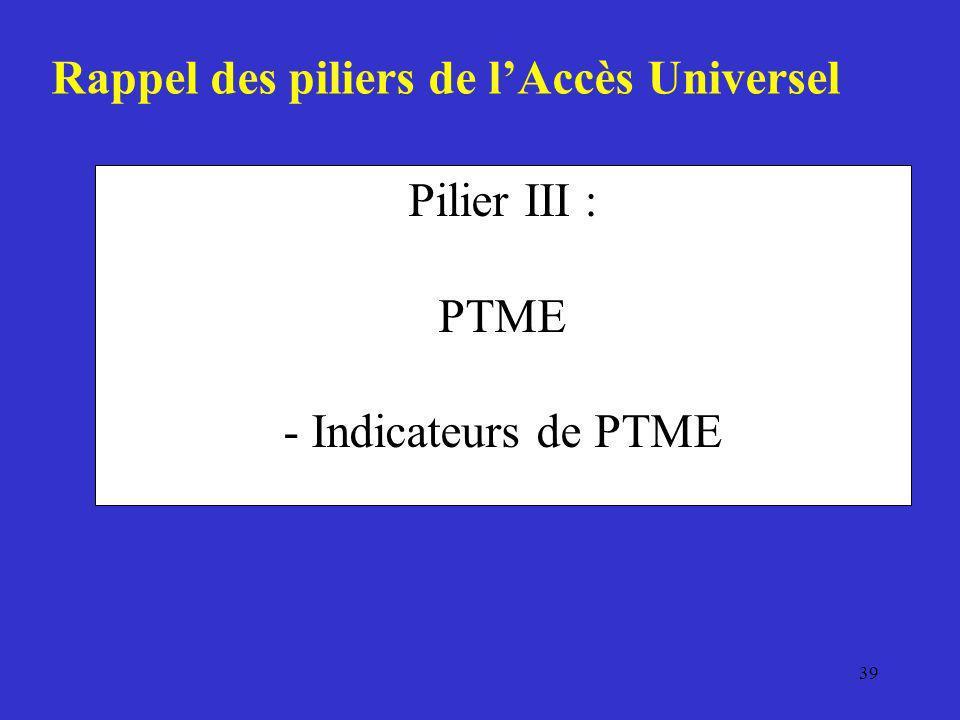39 Pilier III : PTME - Indicateurs de PTME Rappel des piliers de lAccès Universel