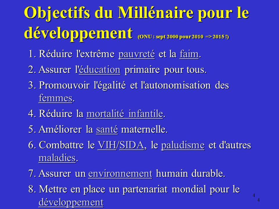 4 Objectifs du Millénaire pour le développement (ONU : sept 2000 pour 2010 => 2015 !) 1. Réduire l'extrême pauvreté et la faim. pauvretéfaimpauvretéfa