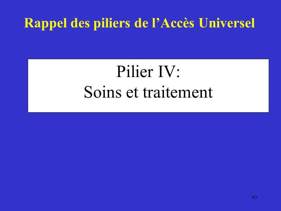 40 Pilier IV: Soins et traitement Rappel des piliers de lAccès Universel