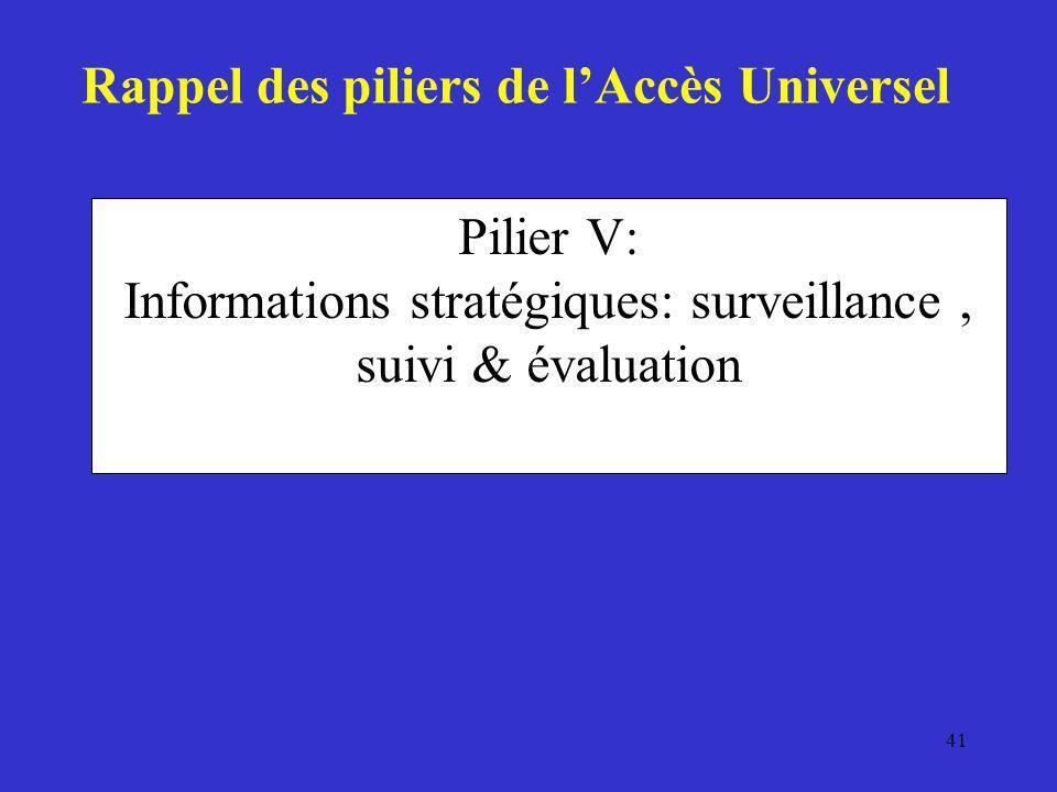 41 Pilier V: Informations stratégiques: surveillance, suivi & évaluation Rappel des piliers de lAccès Universel