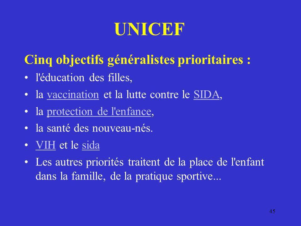 UNICEF Cinq objectifs généralistes prioritaires : l'éducation des filles, la vaccination et la lutte contre le SIDA,vaccinationSIDA la protection de l