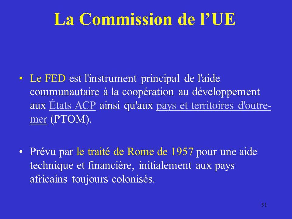 La Commission de lUE Le FED est l'instrument principal de l'aide communautaire à la coopération au développement aux États ACP ainsi qu'aux pays et te