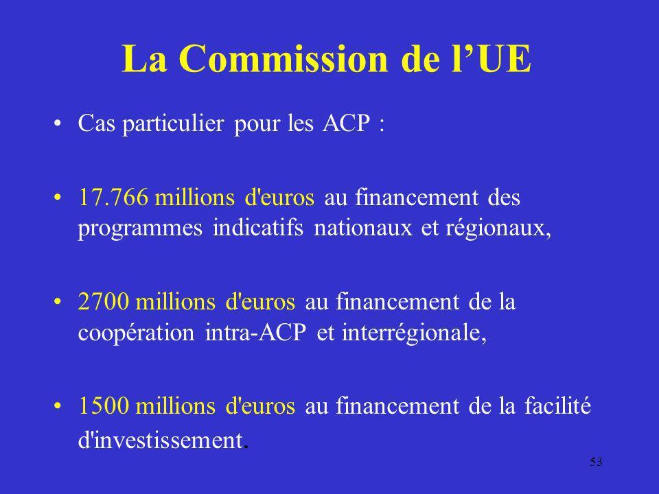 La Commission de lUE Cas particulier pour les ACP : 17.766 millions d'euros au financement des programmes indicatifs nationaux et régionaux, 2700 mill