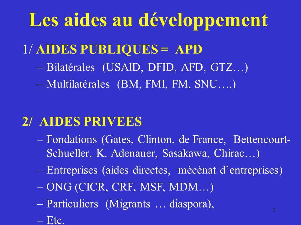 Les aides au développement 1/ AIDES PUBLIQUES = APD –Bilatérales (USAID, DFID, AFD, GTZ…) –Multilatérales (BM, FMI, FM, SNU….) 2/ AIDES PRIVEES –Fonda